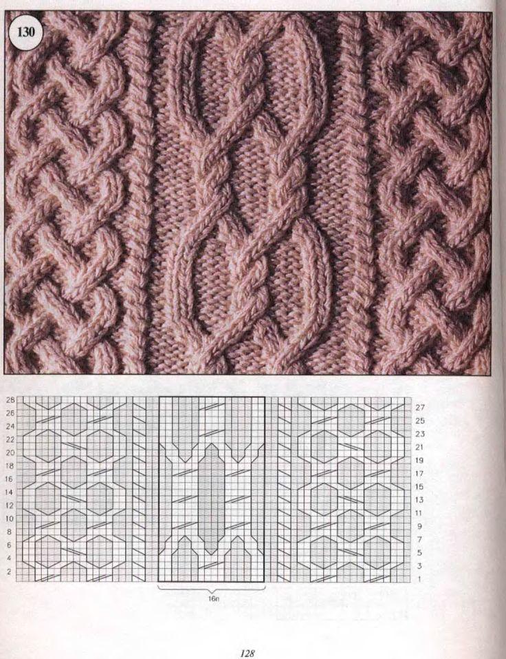 aran knitting patterns knitting patterns aran nautical crochet blanket | free patterns | knitting,  crochet, avwqncj