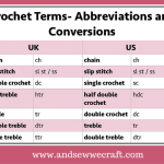 Crochet Abbreviations For Beginners