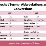 Crochet Abbreviations For Beginners