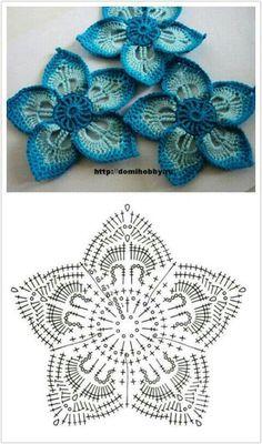 crochet flower pattern jxekepn