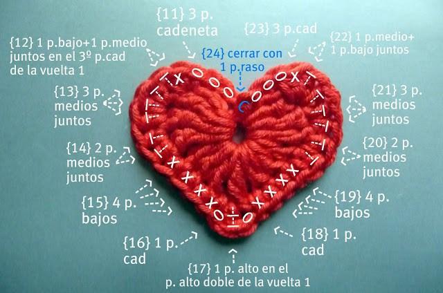 Crochet Heart Pattern 8.http://armygurumi.blogspot.com.au/2011/10/corazones-encadenados-chaining- hearts.html dyirbyi