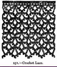 crochet lace pattern crochet lace bgliskv