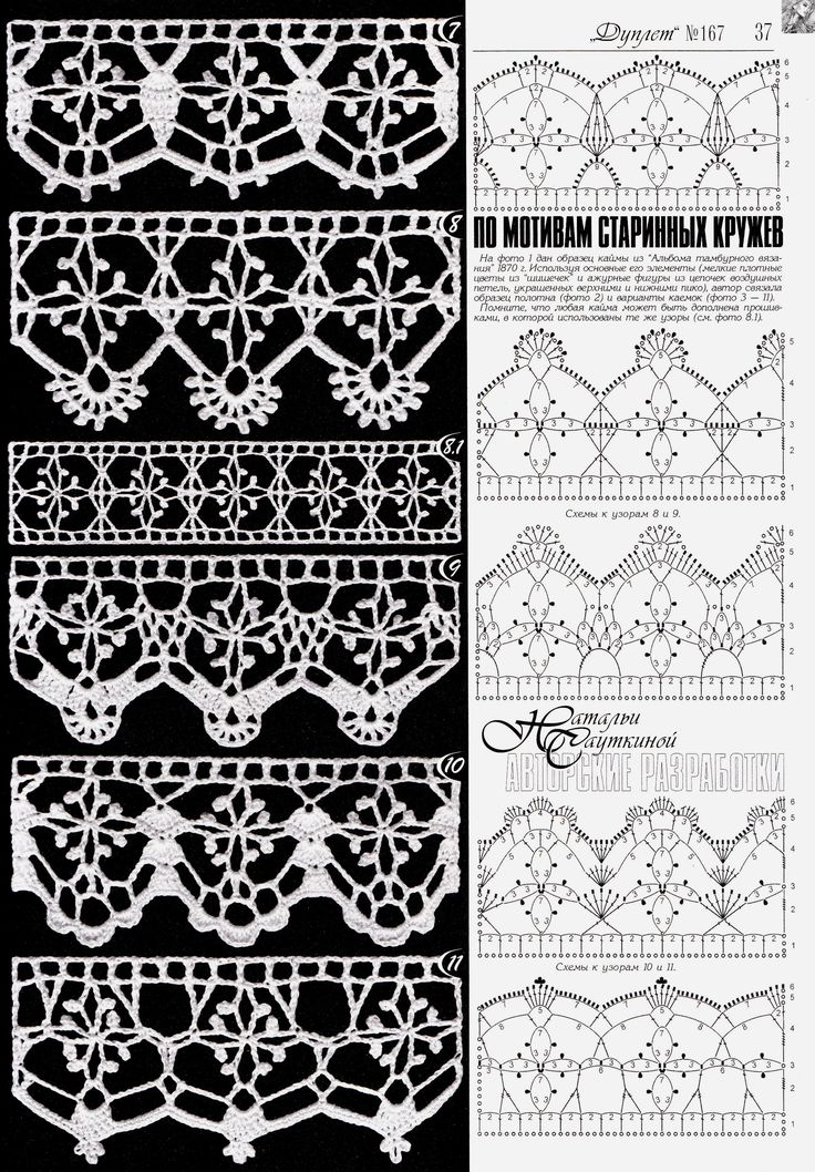 Crochet Lace Patterns In Fabric Material Thefashiontamer