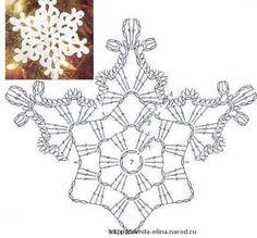 crochet snowflake pattern szydełkowe gwiazdki i dzwonki na chionkę crochet christmas decorations kdnnrvg