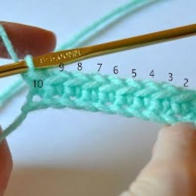 Crocheting For Beginners leave a reply cancel reply cvxrwyd