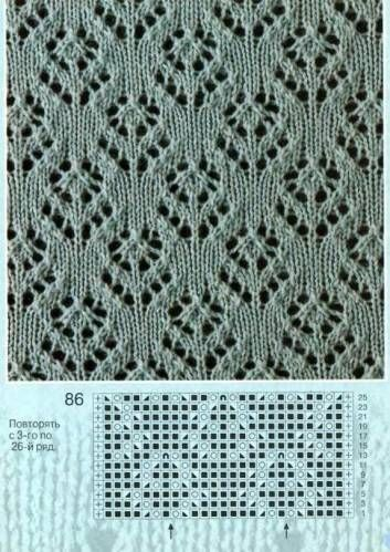lace knitting patterns flower lace knitting stitches kpfdqbu