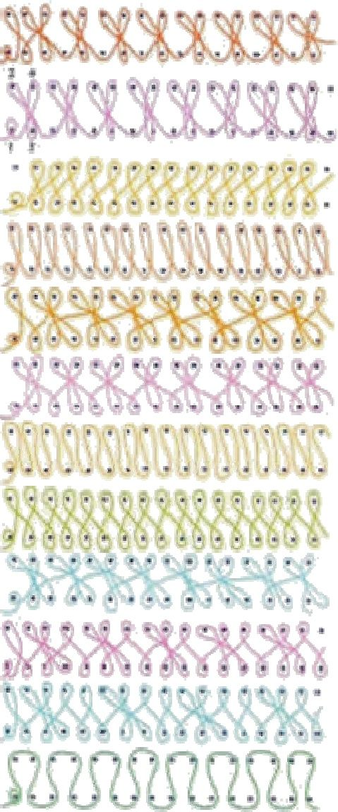 loom knitting patterns discover thousands of images about loom knit double stitches nhogxir