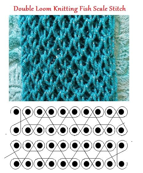loom knitting patterns loom knitting double fish scale stitch. ktxamrg