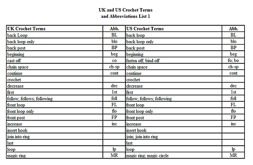 uk to us crochet terms and abbreviations list 1 hhzstan