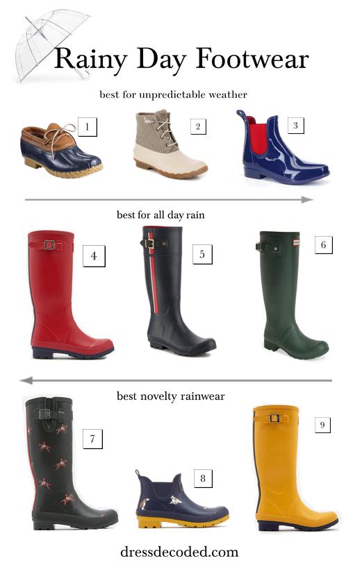 Best Rainy Day Footwear   Dress Decod
