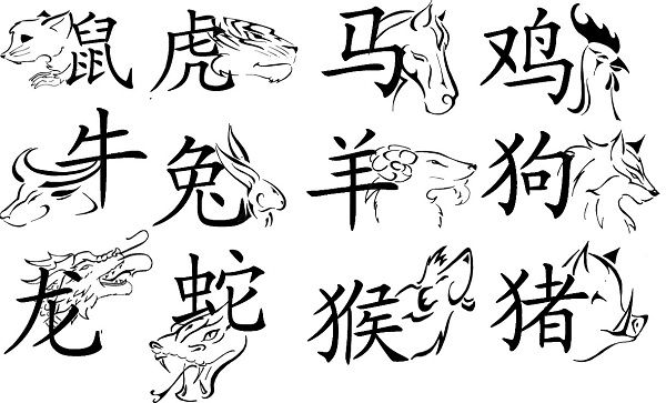 The 12 Animals of the Chinese Zodiac | Chinese zodiac tattoo .